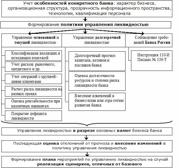 Коммерческие банки кыргызстана