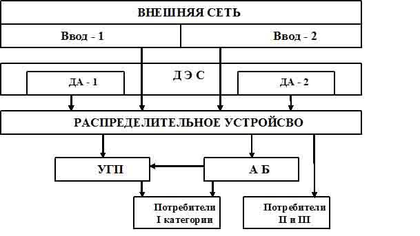 Схема блока питания со средней точкой
