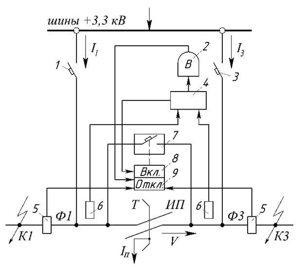 Один из возможных вариантов схемы управления шунтирующим выключателем показан на рис.3, где.