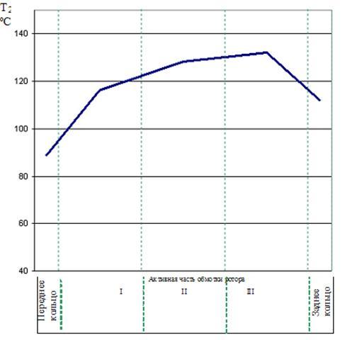 Пример расчета теплообменника охлаждения компания теплообменников